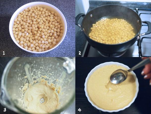 hummus method